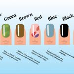 What Does Getting Black Nail Polish Mean