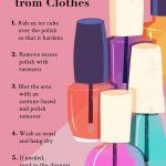 How to Get Nail Polish Out of Clothes and Fabric | Nail polish, Get nails, Nail  polish storage