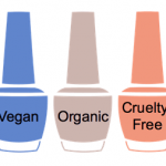 The Continual Regrettable Substitution of Nail Polish Ingredients – Hoffman  Program on Chemicals and Health