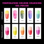 8 Best Mood & Color Changing Nail Polishes 2021 - Easy Nail Tech