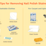 How To Clean Nail Polish Off Plastic