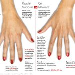 Whats the difference between gel nails and regular nails - New Expression  Nails